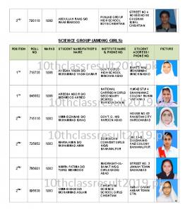 Bahawalpur Board position holders 2019 4