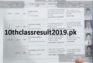 10th Class Position Holders 2019
