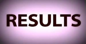 UET ECAT Entry Test Result 2019